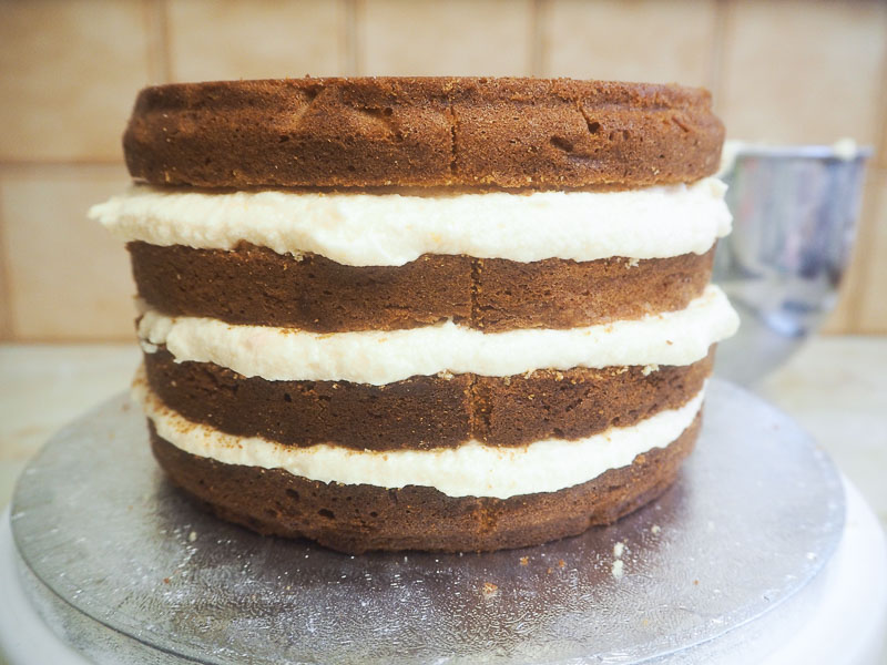 Basics, Cake Tips, Foodie for Thought Blog, Food Blogger